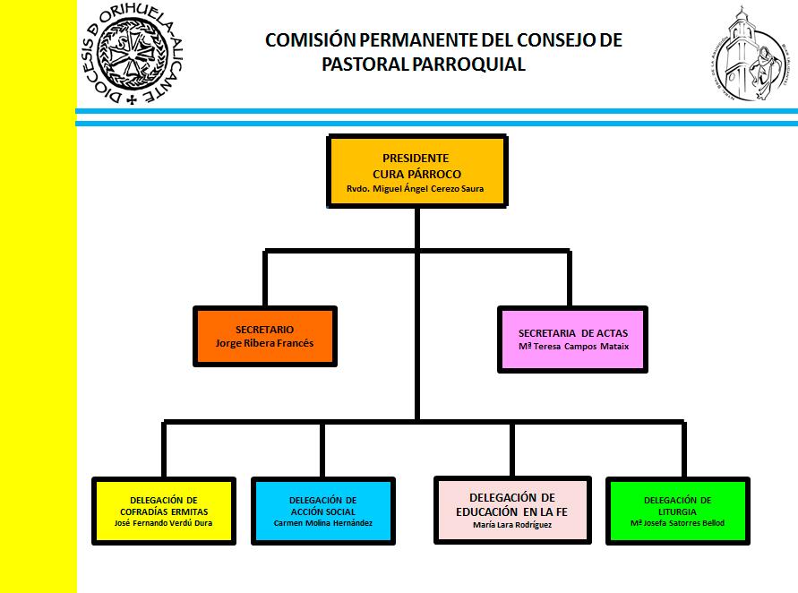 ComisionPermanenteCPP