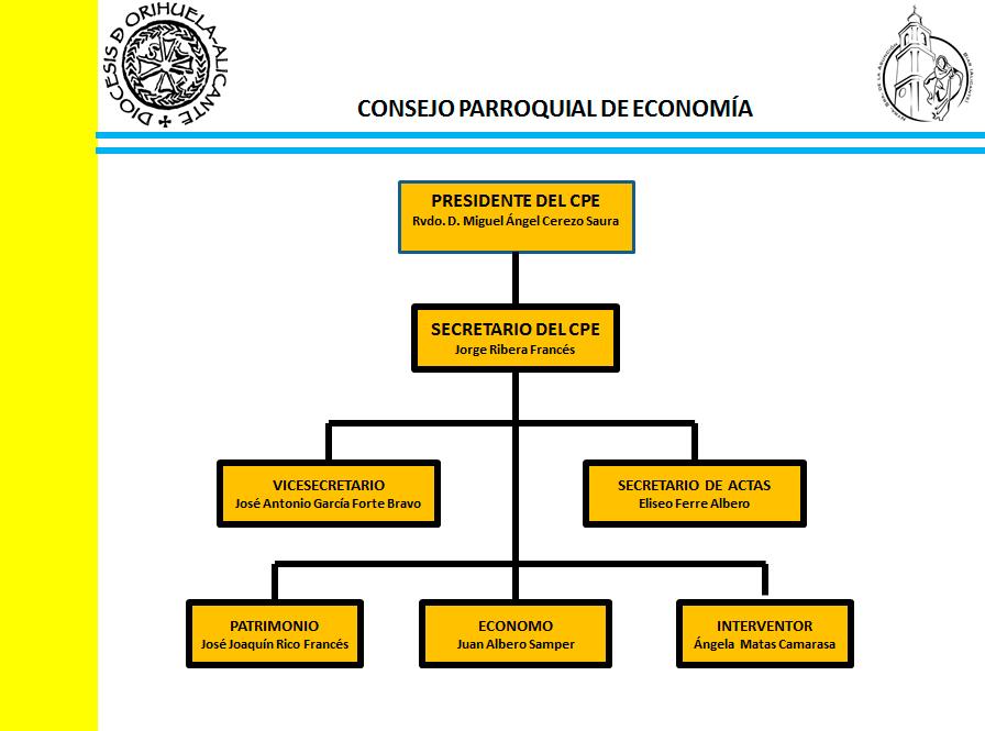 ConsejoParroquialEconomia