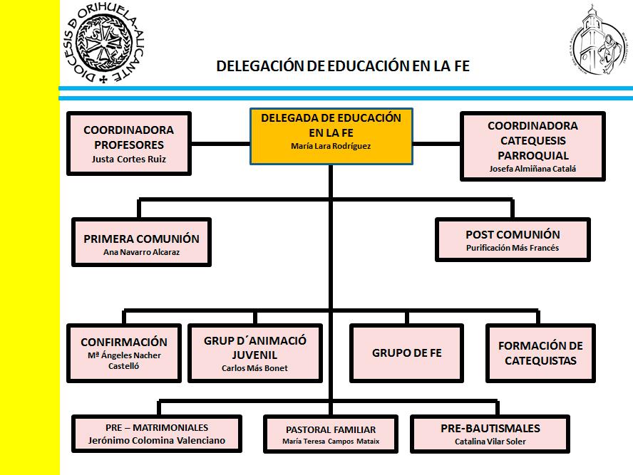 EducacionFe