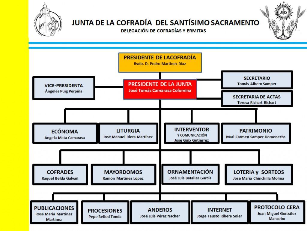 santisimo-sacramento-biar