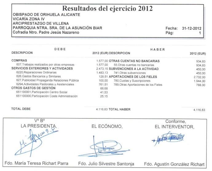 Cuentas-Nazareno