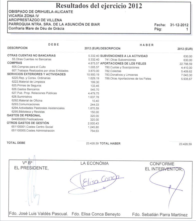 Cuentas2012MDDG