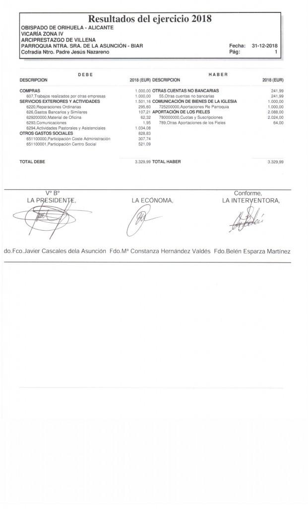 RESULTADO EJERCICIOS 2014-2018 COFRADIA NTRO. PADRE JESÚS NAZAR0001